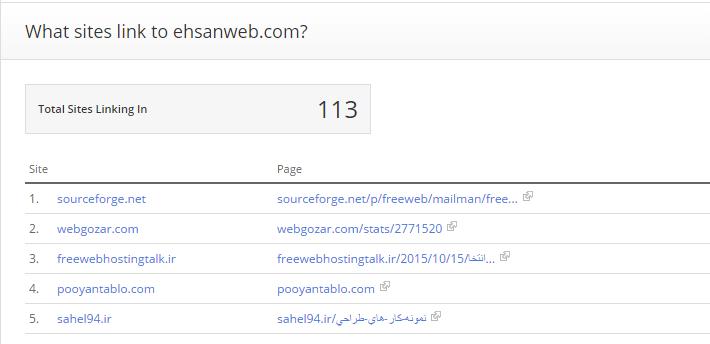 گزارش تعداد لینک های احسان وب